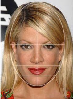 ispravan proporcije lica
