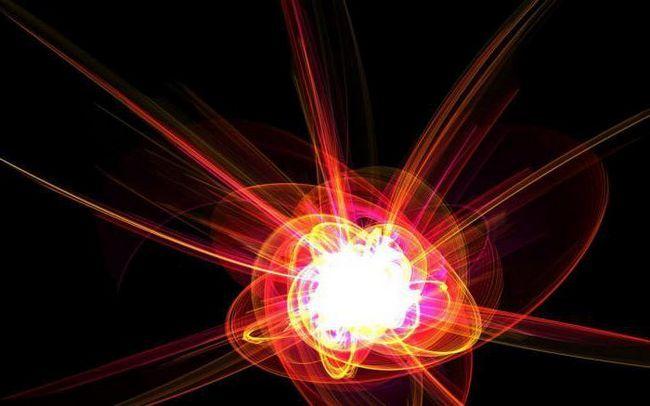 alfa beta i gama čestica