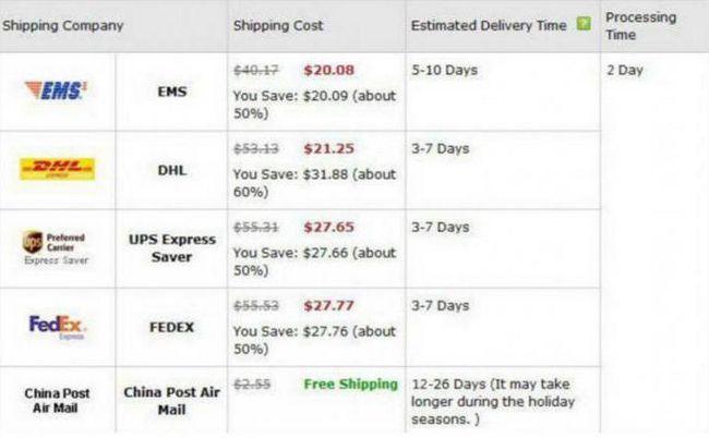 aliexpress standardno vrijeme dostave