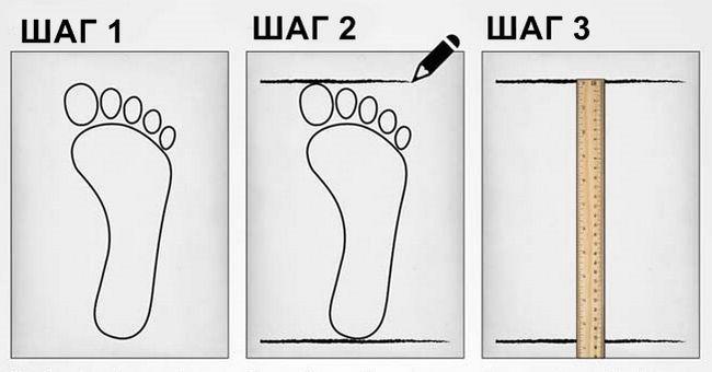 kako mjeriti stopalo
