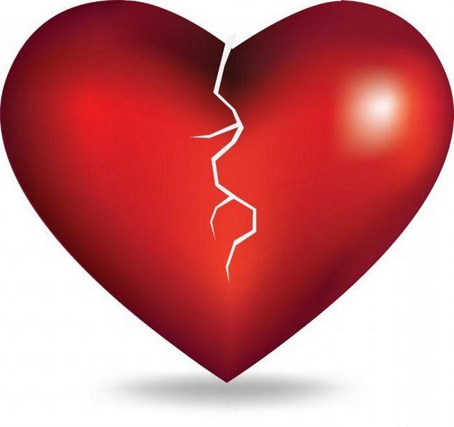 aritmija srca što je to