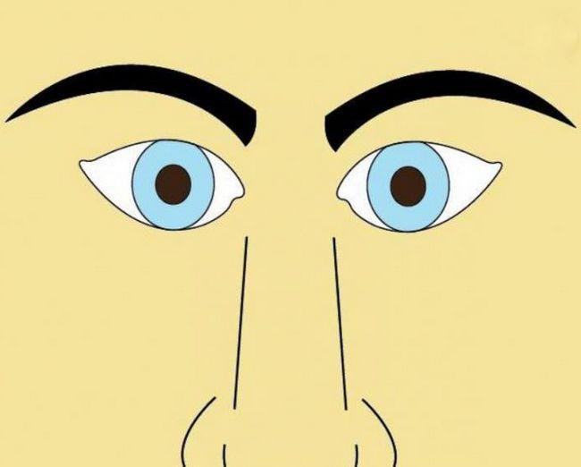 lice s blisko postavljenim očima