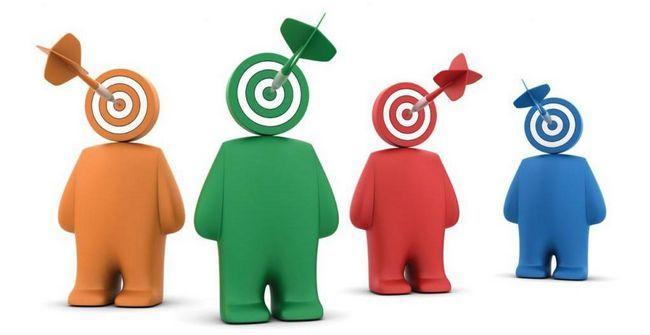 Ciljno tržište: definiranje, odabir, istraživanje, segmentacija