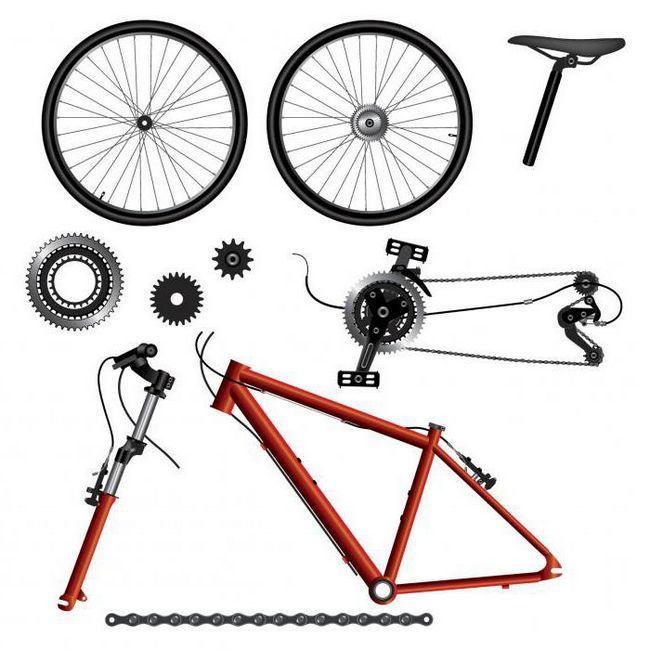 dijelovi bicikla