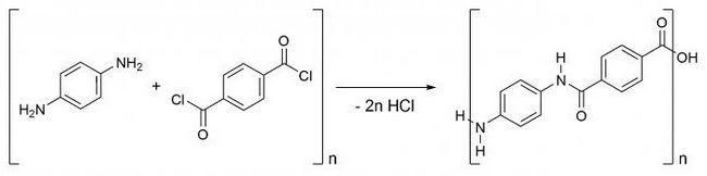 što je polimerizacija u kemiji