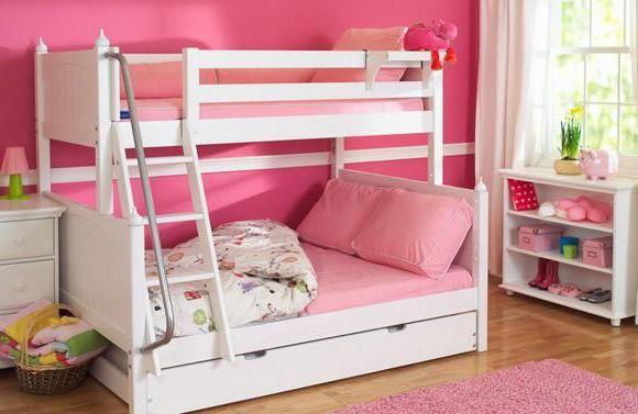 kreveti za djecu