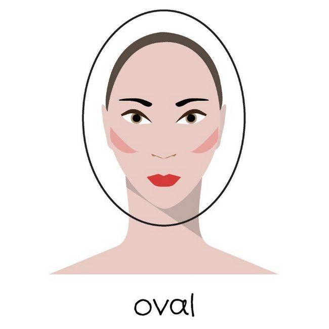 ovalnog oblika lica