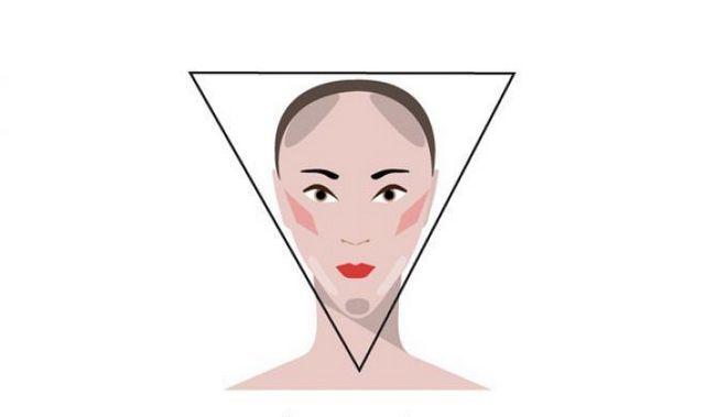 trokut lice