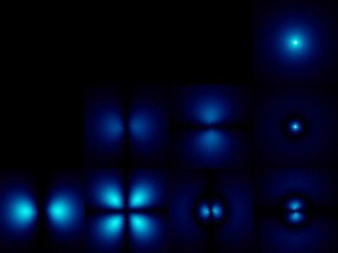 Glavni kvantni broj kao glavni pokazatelj elektronskog stanja