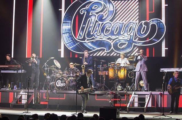 chicago grupa
