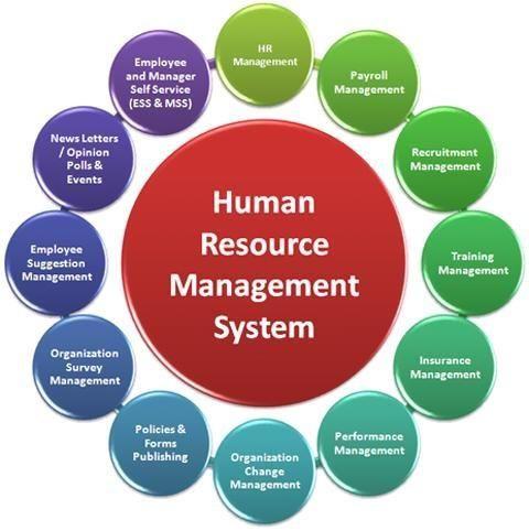 komercijalni informacijski sustavi