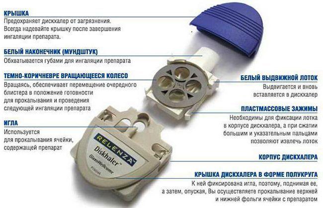 lijekovi za inhibitore neuraminidaze