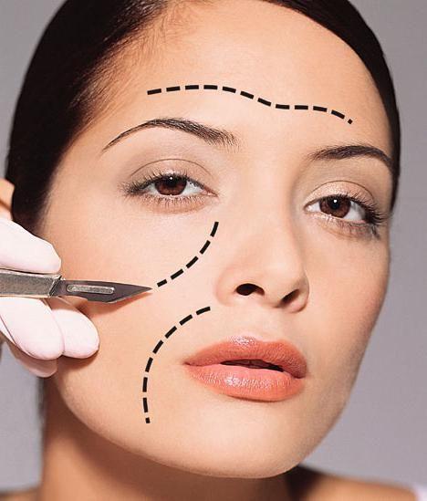 Institut za plastičnu kirurgiju i kozmetiku