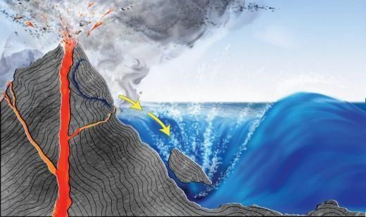 uzroci vulkanske erupcije