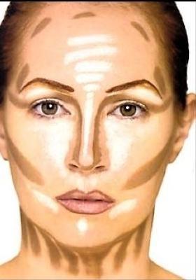 kako primijeniti šminku