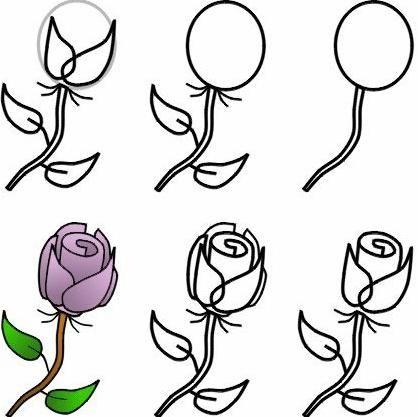 Kako privući buket ruža u olovku