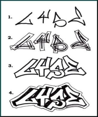 kako nacrtati grafite u olovku