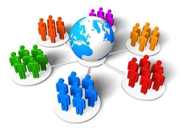 kako promovirati grupu u kontaktu