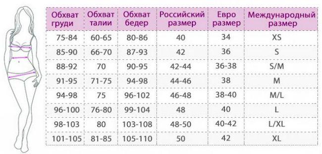 как определить размер одежды для женщин россия