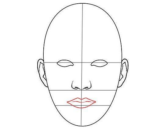 kako privući lice osobe u olovku