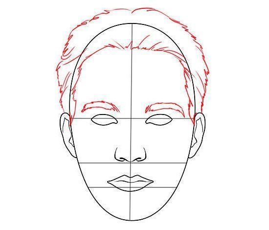 kako nacrtati lice osobe