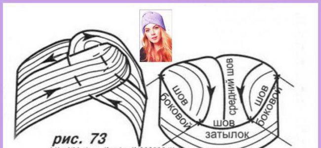 kako vezati turban s opisom