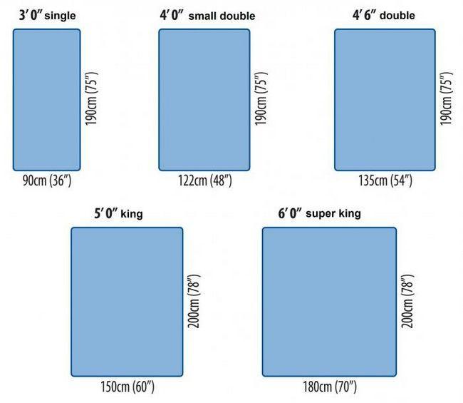 standardna veličina jednog madraca