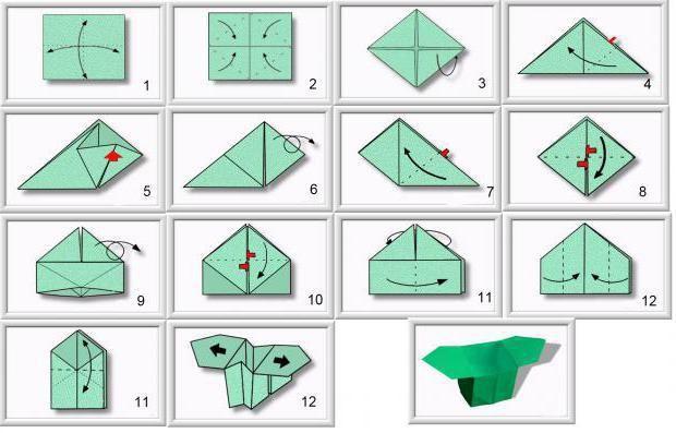 kako napraviti okvir origamija