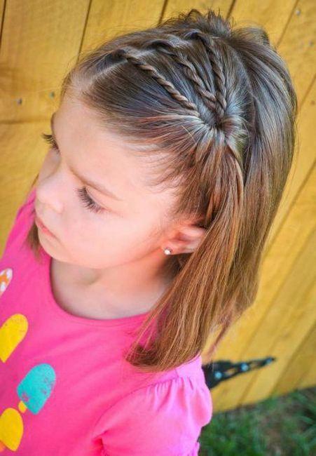 lijepe frizure za malu djecu