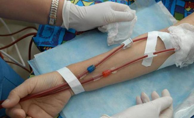 Parenhima krvarenja - prva pomoć