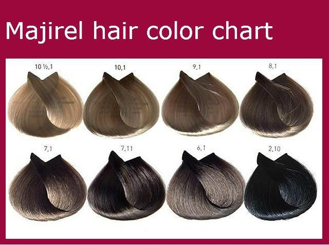 Paleta boja za kosu Loreal Mazhirel