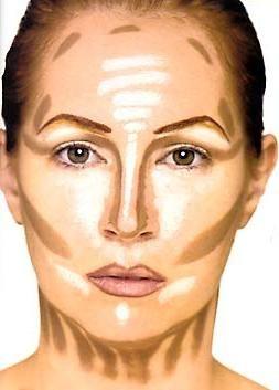 Šminka za okruglo lice