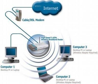 D-Link Router je jednostavan i pouzdan alat za organiziranje kućne bežične mreže