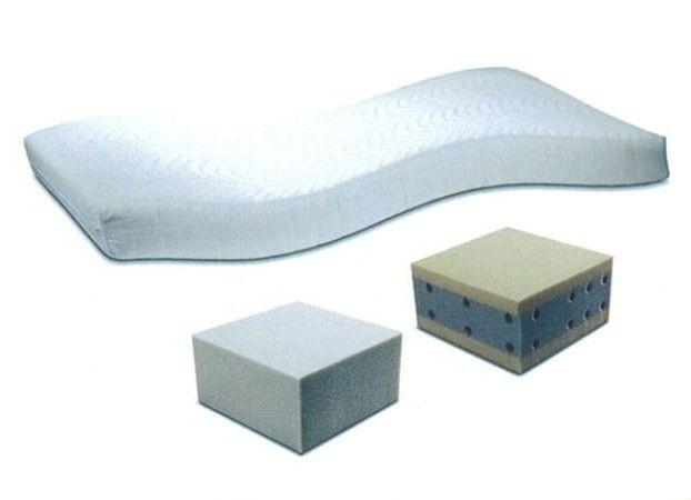 poliuretan protiv kreveta