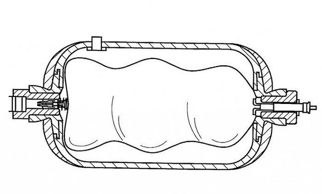 membrane za akumulatore