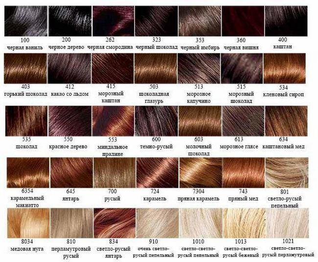 boja kose loreal casting paleta boja fotografija