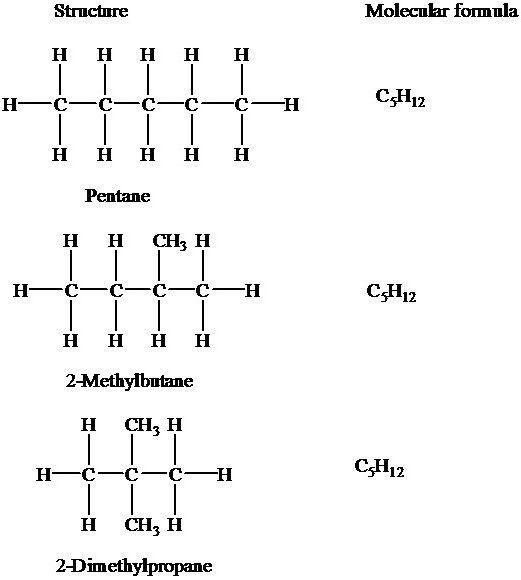 formule pentan izomera