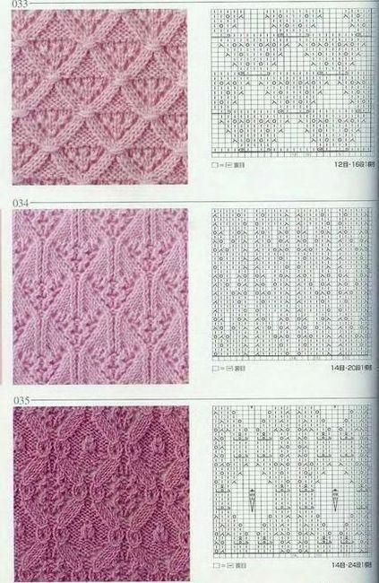 pletenje rukavima pletenje igala obrazaca uzoraka