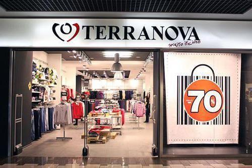 naziv marke odjeće