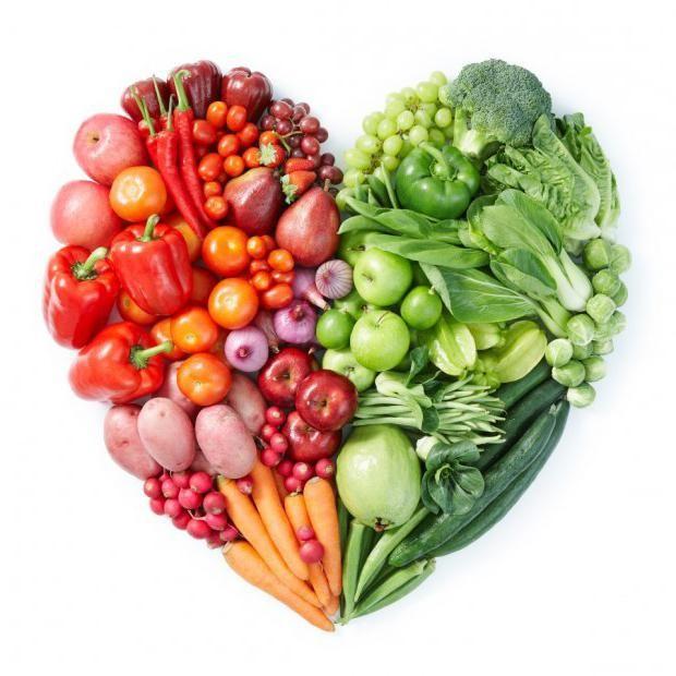puls u minuti prehrane za zdravo srce