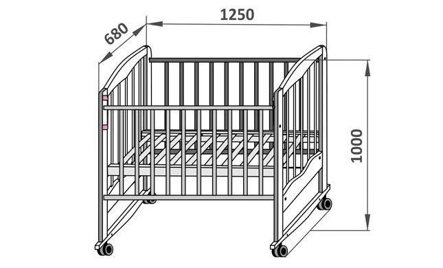 veličine dječjih krevetića