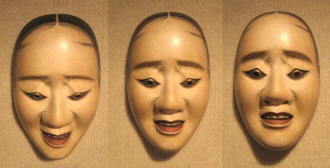 dijagnoza kabuki sindroma