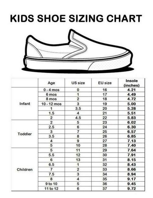 kako odrediti europsku veličinu cipela