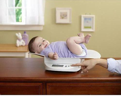 Norma težine djeteta