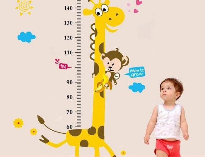 Norma visine i težine tablice za djecu