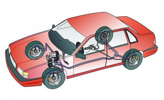 тормозная система автомобиля ваз 2107