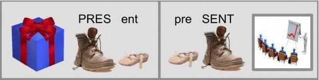 Pravila stresa na engleskom jeziku