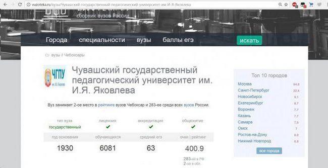 pravna sveučilišta Cheboksary