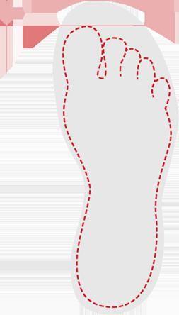 Veličina stopala u centimetru dijete