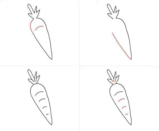Kako nacrtati mrkvu s olovkom